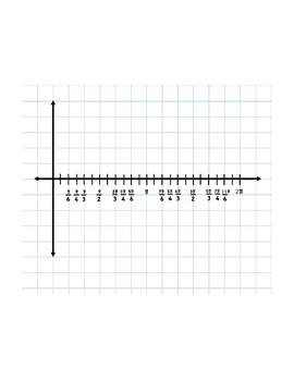 Understanding The Sine Graph- Smart Notebook