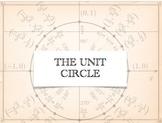 Understanding The Unit Circle