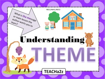 Theme PowerPoint Lesson and Practice