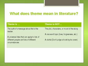Understanding Theme Mini-Lesson PowerPoint