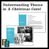 Understanding Theme in A Christmas Carol PPT