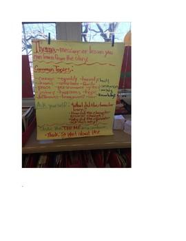 Understanding Theme to Support Peer Interaction