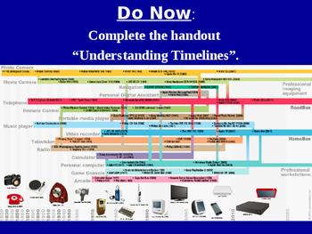 Understanding Timelines Powerpoint