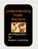 Understanding Trade  Barriers Infographic