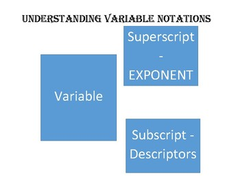 Understanding Variable Posters