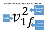Understanding Variable Posters