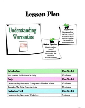 Understanding Warranties Lesson