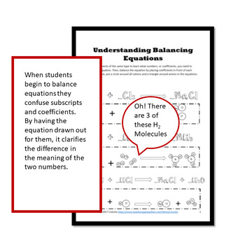 FREE VERSION-Understanding Why We Balance Equations