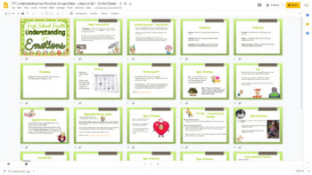 Understanding Your Emotions - Mental Health - Editable in Google Slides!