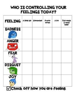 Understanding Your Feelings