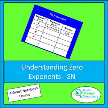 Algebra:  Understanding Zero Exponents