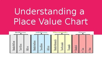 Understanding a Place Value Chart