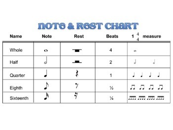 Understanding and Counting Rhythms