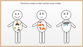 Understanding Emotions Interactive PowerPoint