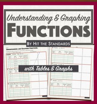 Understanding & Graphing Functions