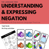 "Understanding and Using Negation - ""No"""