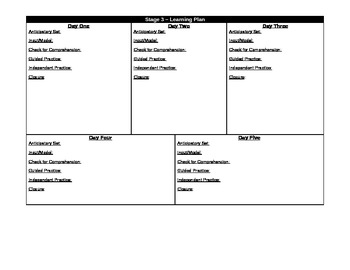 Understanding by Design Lesson Plan template