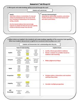 Understanding by Design Performance Assessment Blueprint EXAMPLE