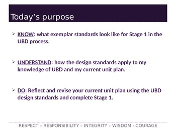 Understanding by Design Stage 1 PPT