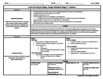 Understanding by Design Stage 2 Rubric