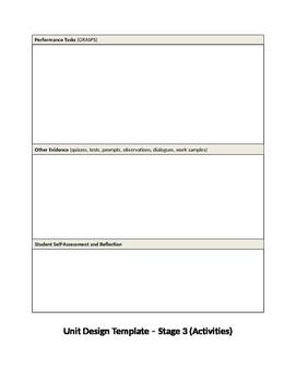 Understanding by Design Unit Plan Template