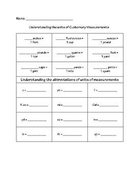 Understanding customary measurment