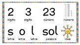 Understanding digit and word (Spanish)