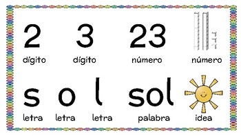 Understanding digit and word (Spanish)