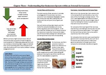 Understanding that Business Operates in an External Environment