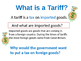 Understanding the 1800s Tariffs