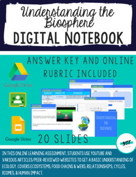 DISTANCE LEARNING Understanding the Biosphere-Ecology Intro Digital Assignment