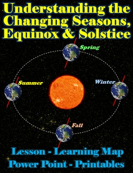 Understanding the Changing Seasons, Equinox and Solstice (lesson and Powerpoint)