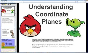 Understanding the Coordinate Plane