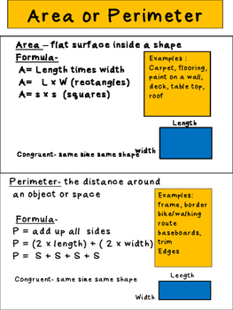 Understanding the Difference of Area and Perimeter