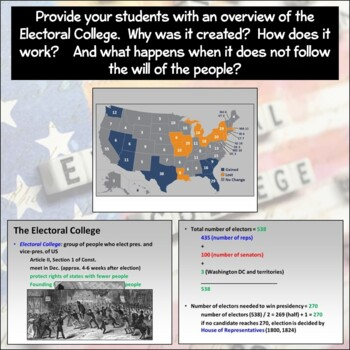 Understanding the Electoral College (PPT)