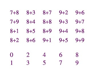 Understanding the Equal Sign Activity