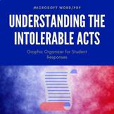 Understanding the Intolerable Acts