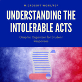 Understanding the Intolerable Acts