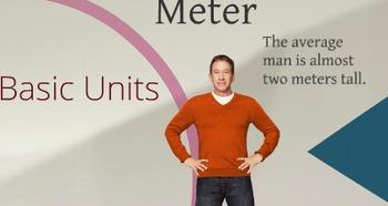 Prezi: Understanding the Metric System