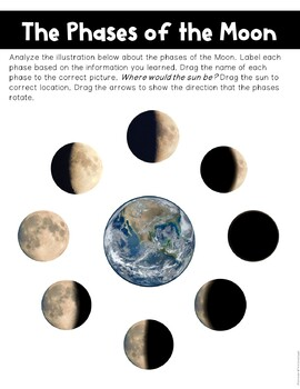 Understanding the Moon's Phases