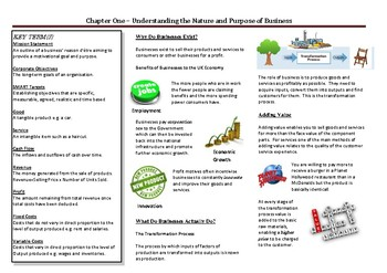 Understanding the Nature and Purpose of Business