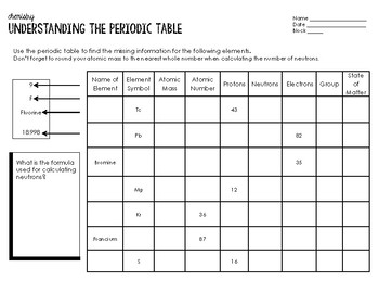 Understanding the Periodic Table - Check for Understanding