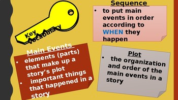 Understanding the Sequence and Importance of the Main Events in a Story's Plot