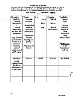 Macbeth-Elements of a Shakespearean Tragedy