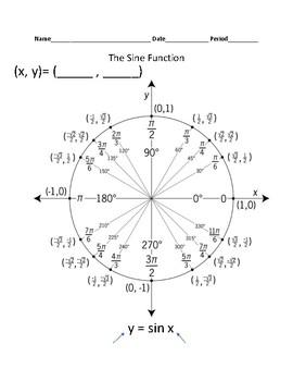 Understanding the Sine Graph