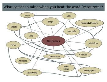 Understanding the Source