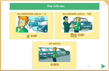 Understanding 'the' and 'a'