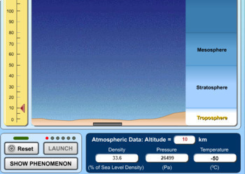 Understanding the layers of the Atmosphere