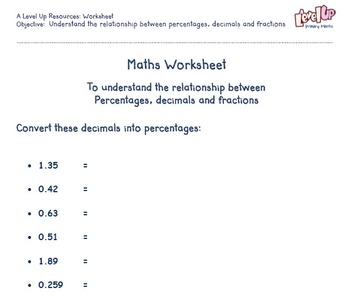 Understanding the relationship between fractions, percentages and decimals