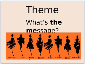 Understanding theme and composing a literary analysis of theme